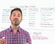 Moz Academy - Creating a Social Media Strategy
