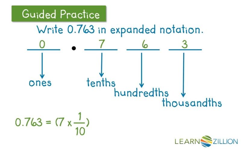 Write Decimals In Expanded Notation Learnzillion