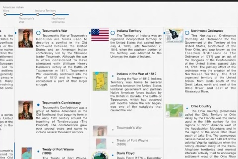Learn Discovery - visual knowledge maps about science history art places.