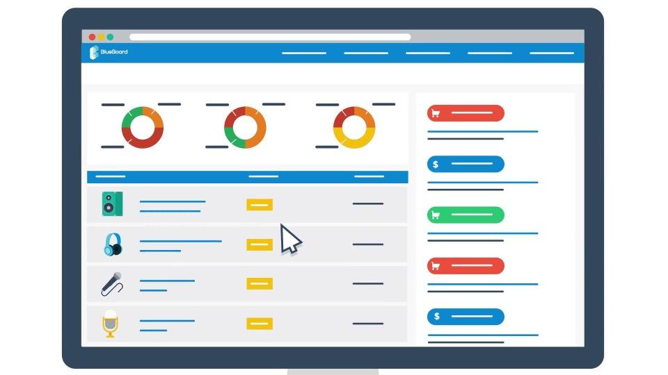 BlueBoard: an E-Commerce Monitoring Dashboard