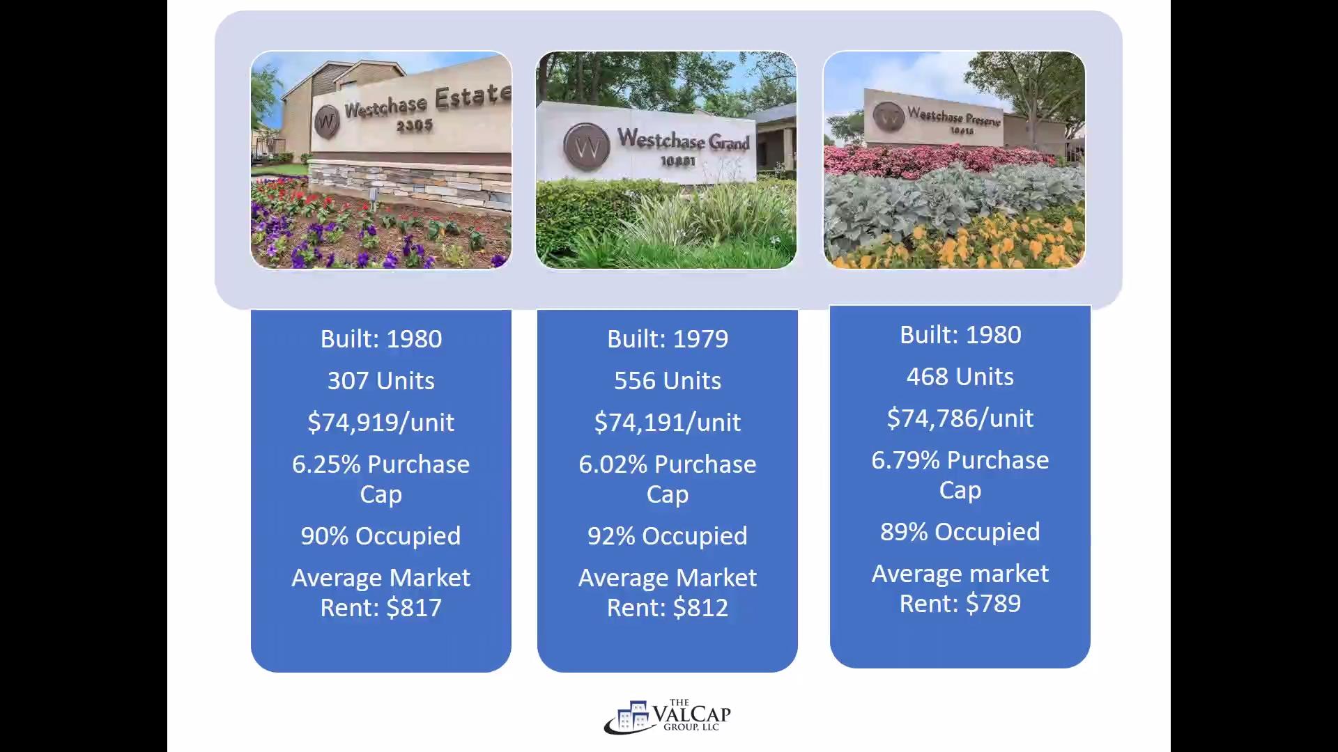 Investment Video - Westchase 3 Portfolio