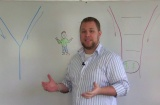 Successful Funnel Management Practices