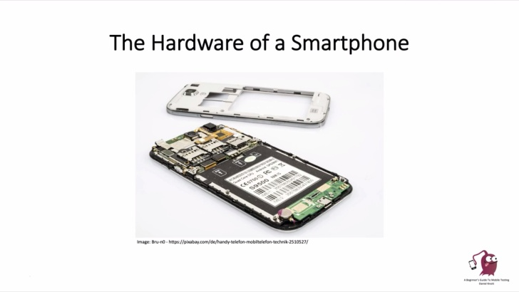 Hardware of Mobile Devices