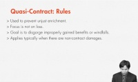 Equitable Damages and Avoiding Injustice: Quasi-Contract and Restitution thumbnail