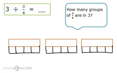 Lesson video for \u0027Divide whole numbers by non-unit fractions\u0027 | LearnZillion