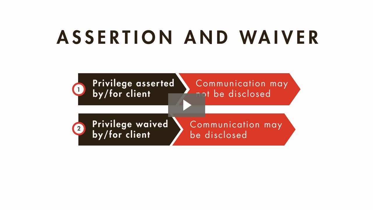 Attorney-Client Privilege: Elements, Policy, and Its Relationship to the Work Product Doctrine