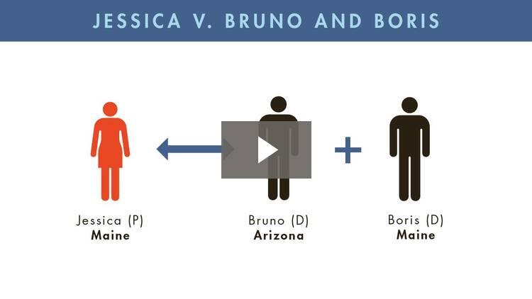 Relationship between Supplemental and Diversity Jurisdiction