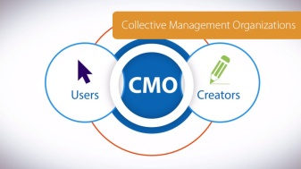 Collective Management Organizations