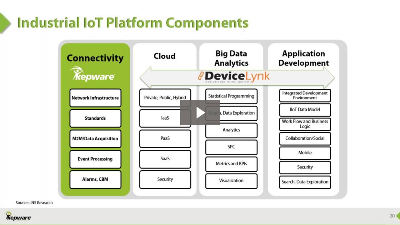IoT-Webinar-Reihe || DeviceLynk
