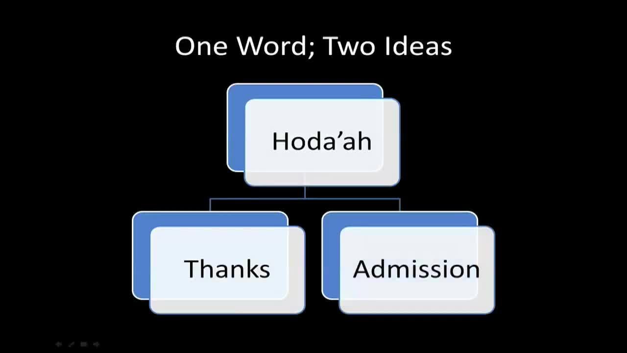 Yehudah's Name