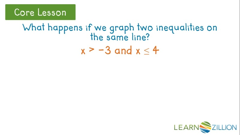 Interpret Solutions Of A System Of Inequalities As Viable Or