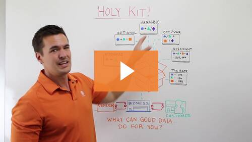 Whiteboard Wednesday: Holy Kit!
