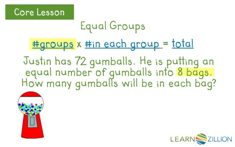 Solve Word Problems Using The Idea Of Equal Groups Learnzillion