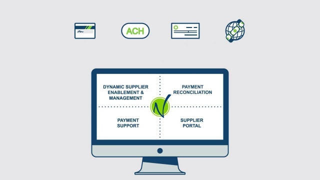 Nvoicepay's Payment Automation for AP