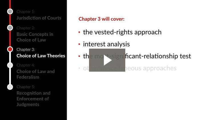 Introduction to Conflict of Laws