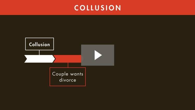 Defenses to Divorce