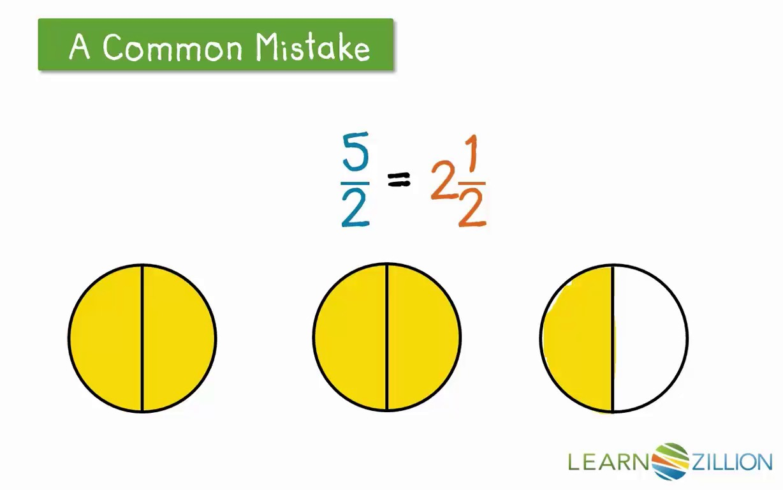 math worksheet : learnzillion : Fractions Greater Than 1 Worksheet