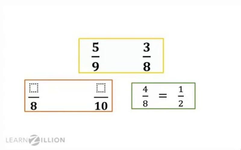 Compare Fractions Using Less Than 12 Or More Than 12 Learnzillion
