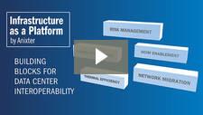 Vidéo d'introduction à l'IaaP pour centre de données