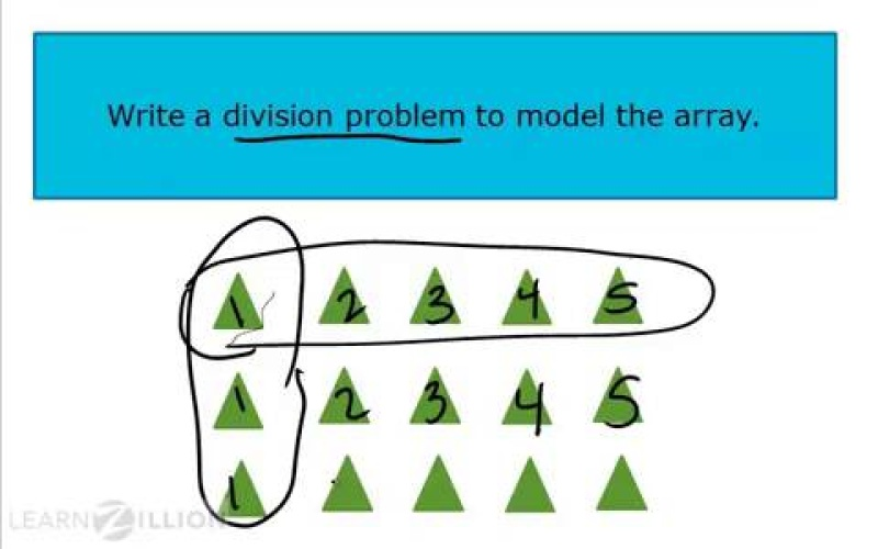 Solve division problems: using arrays | LearnZillion
