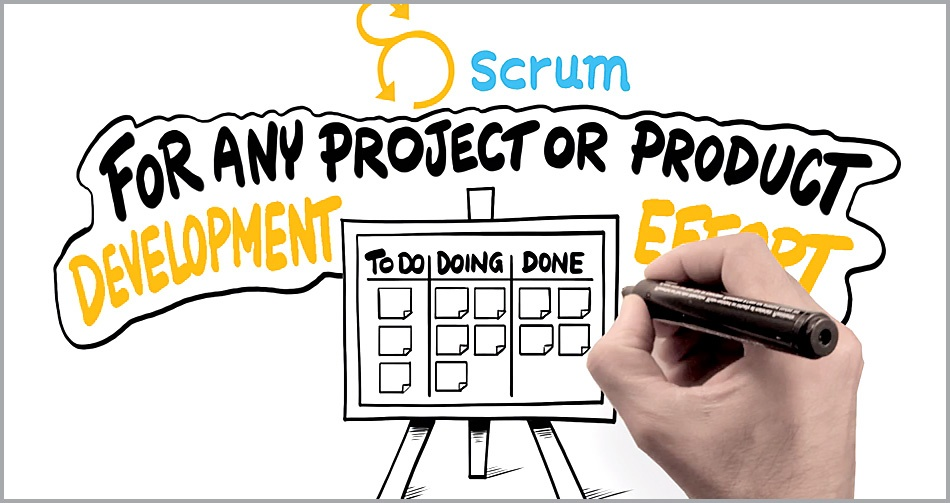 Information About Scrum Project Management Strategies