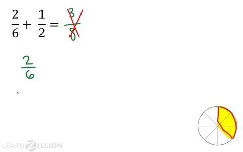 Lesson video for 'Add and subtract fractions with unlike denominators'