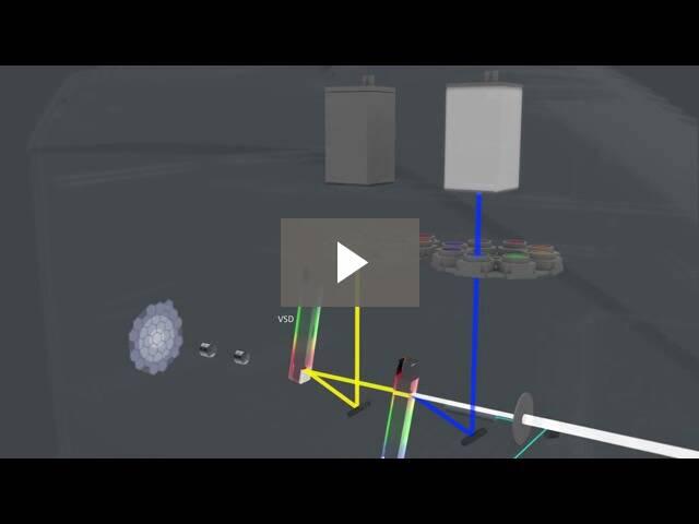 LSM 800 beam path animation