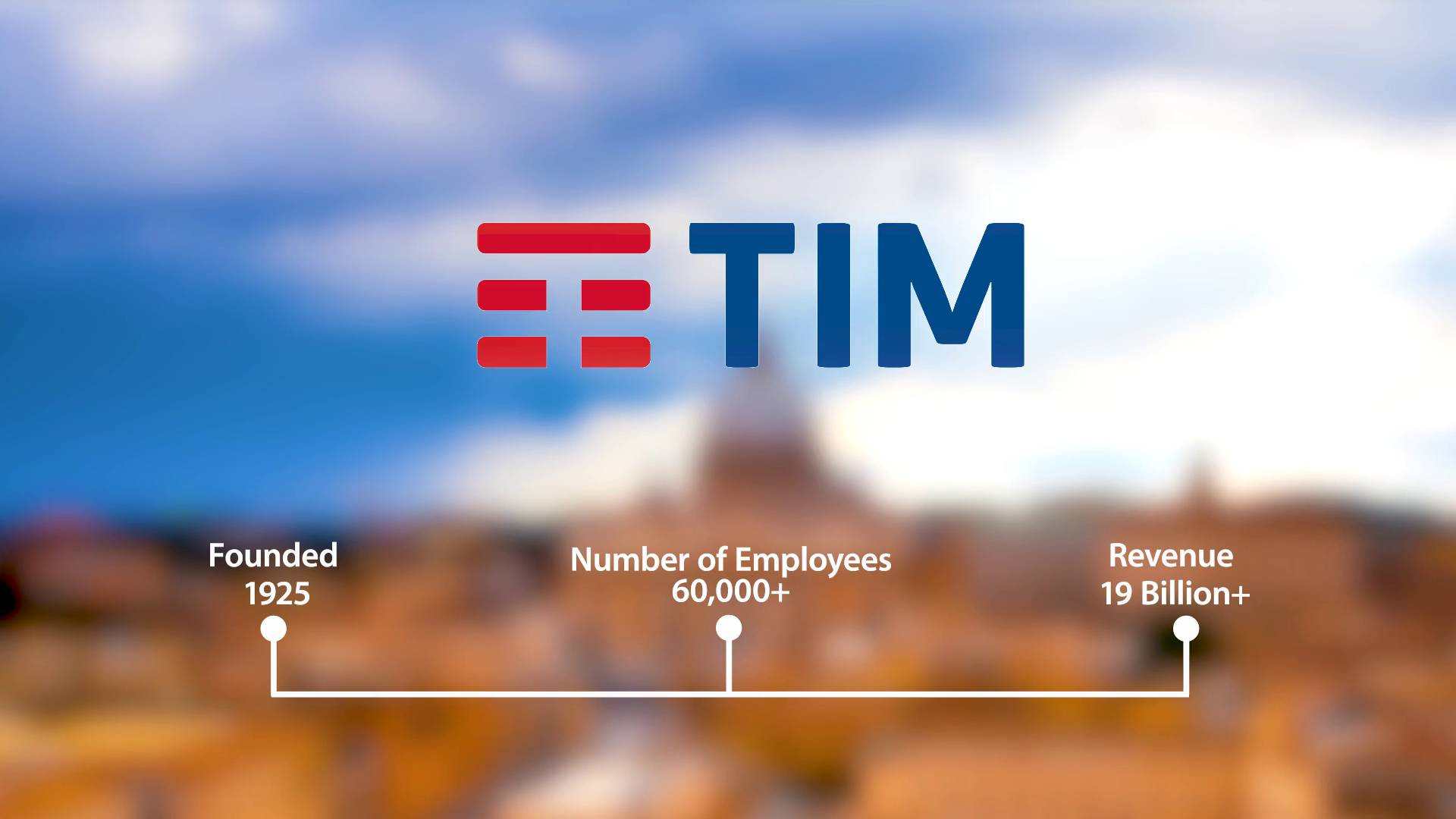 Customer Success Story: Telecom Italia