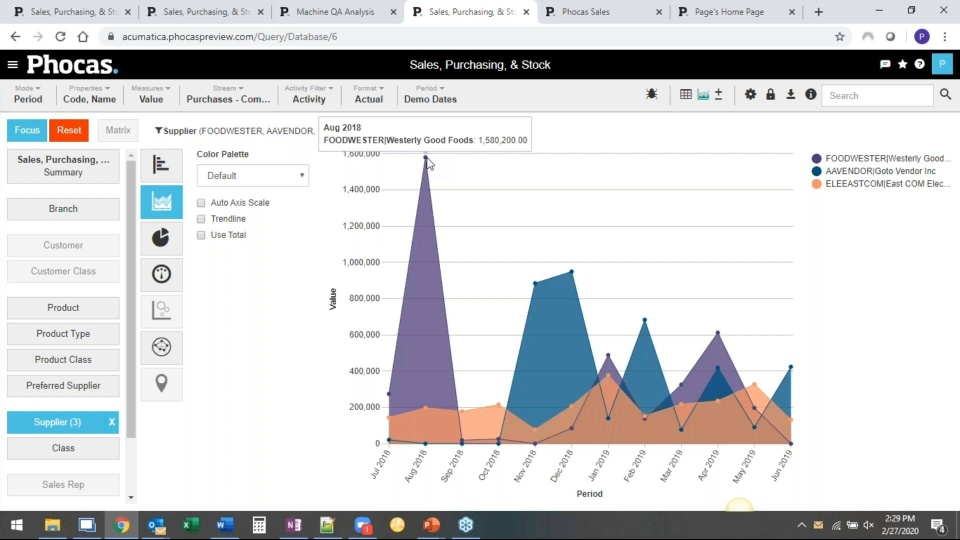 customize visualizations for actionable insights