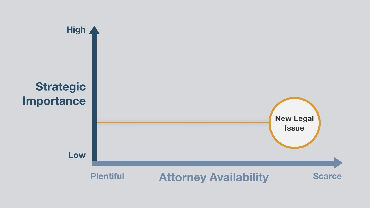 Price Sensitivity in Legal Services thumbnail