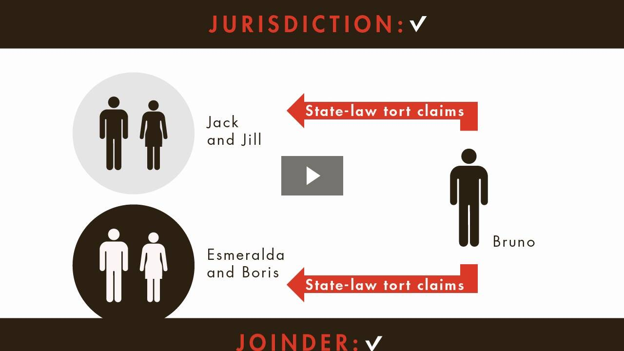 Joinder and Subject Matter Jurisdiction