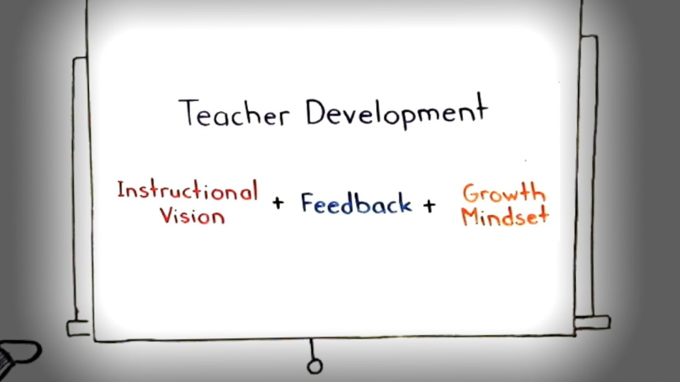 How Teacher Development Happens