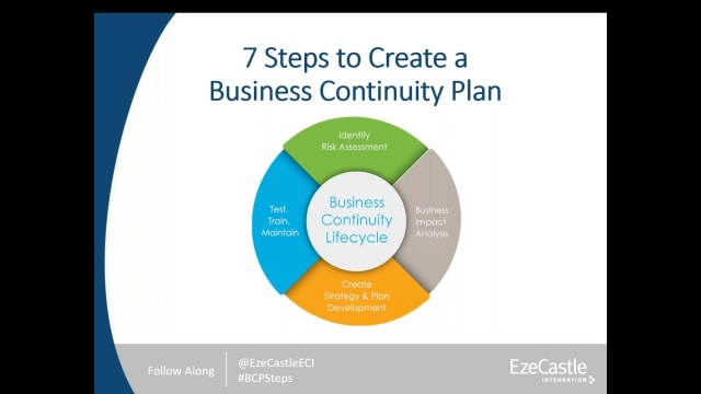 7 Steps To Create A Business Continuity Plan
