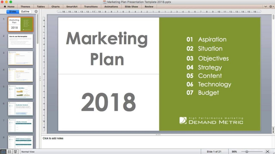 How To Create A Marketing Plan For   Demand Metric Blog