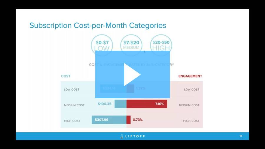 2017 Webinar: Subscription Apps - EMEA