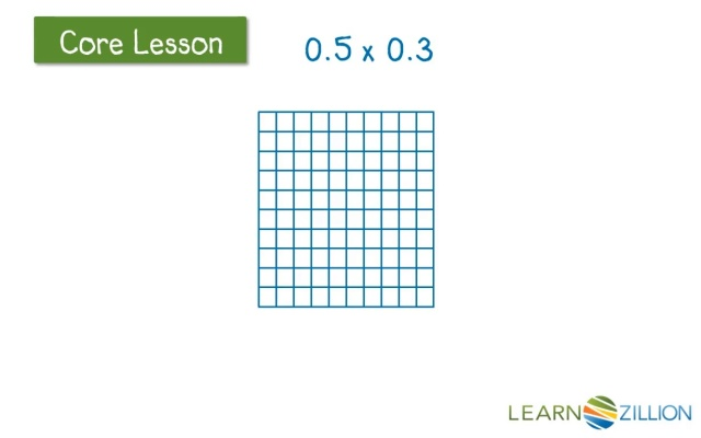 Use an area model to multiply decimals by decimals | LearnZillion