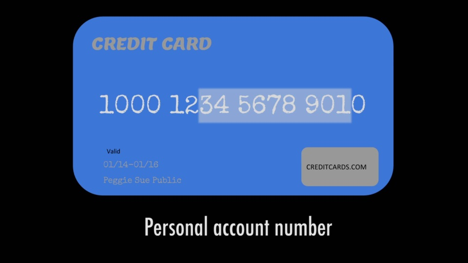 Video Anatomy Of A Credit Card Account Number Creditcards