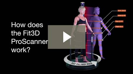 Fit3D ProScanner and Web Platform (Short)