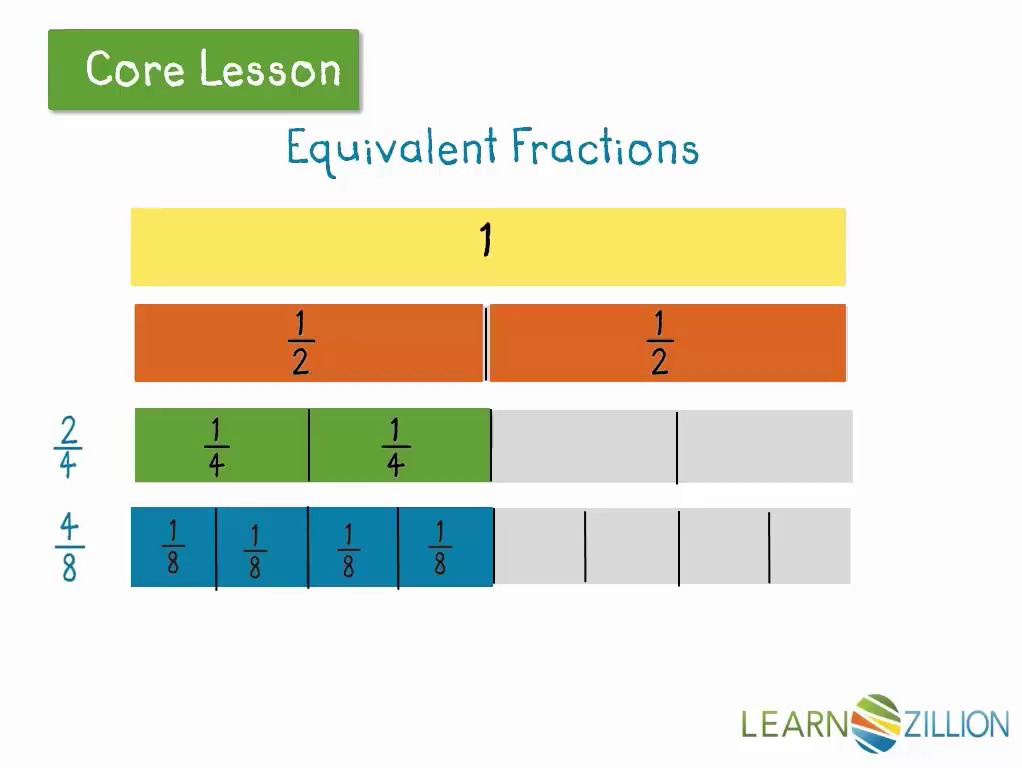 Bar diagram math fractions wiring identify equivalent fractions using fraction strips learnzillion maths diagrams with names bar diagram math fractions ccuart Images