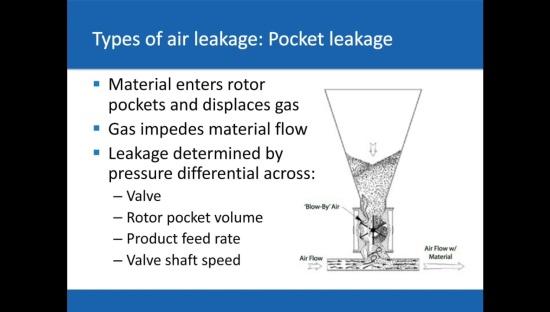 Understanding Airlocks: The key to increasing ROI