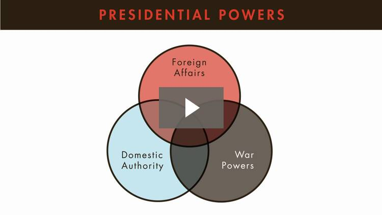 Overview of Presidential Powers
