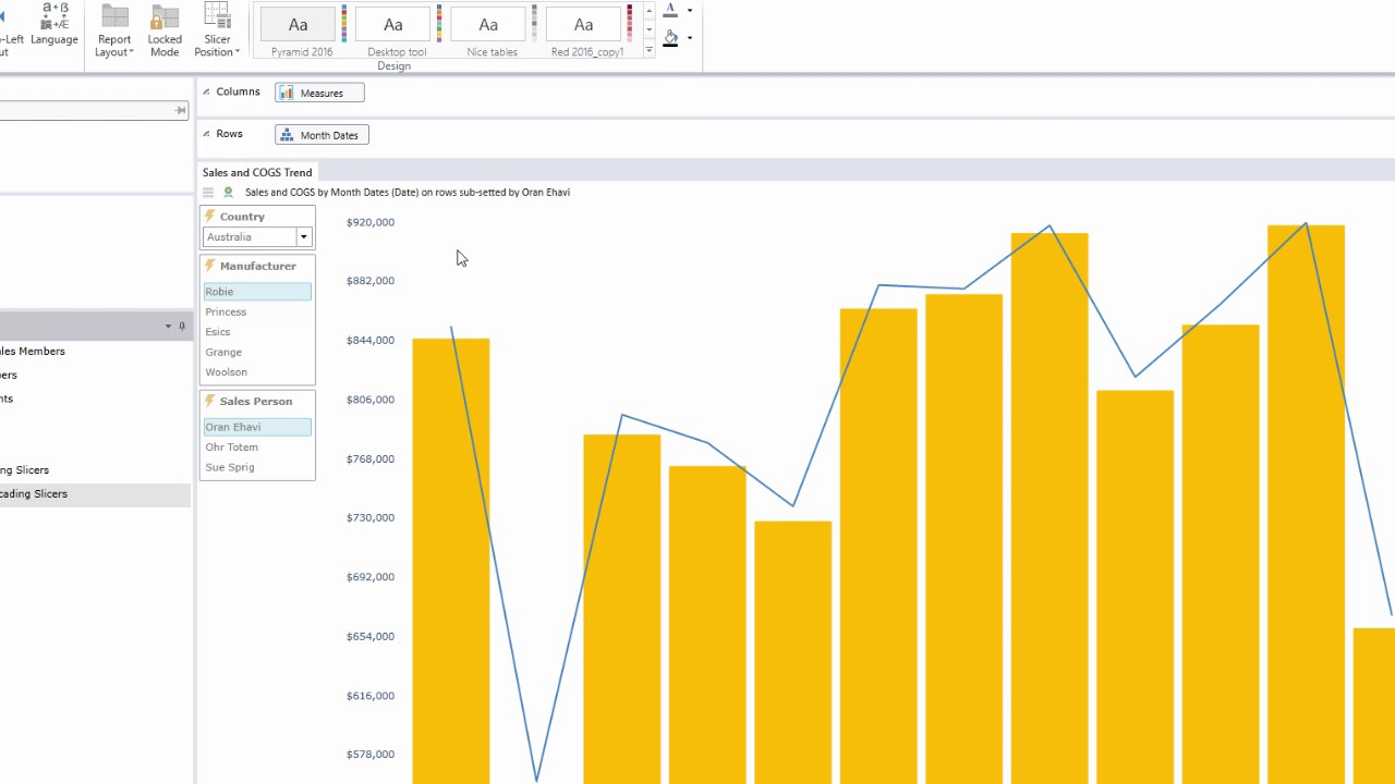 Analytics Made Simple - Cascading Filters