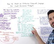Moz Academy - How to Start an Effective Inbound Campaign on a Small Budget-