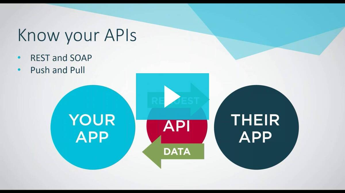 Get Empowered by the API Economy