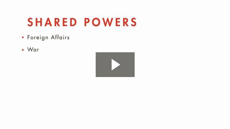 Congressional Power