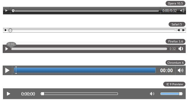Native HTML5 Player Appearances