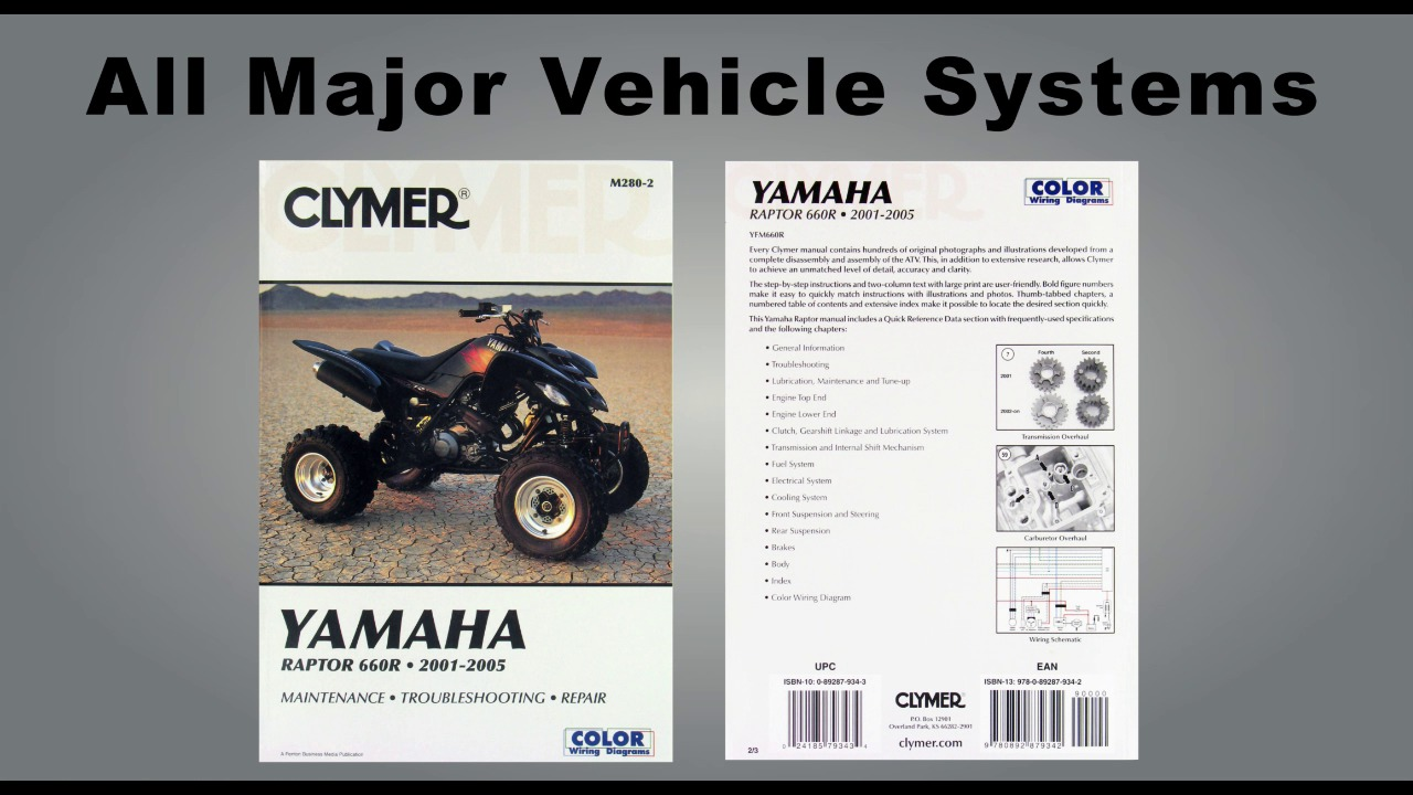 Beautiful Yamaha Grizzly Wiring Diagram Gallery - Everything You ...