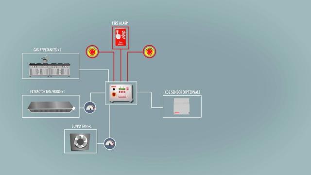 ALS3-animation-final-Large Fan Interlock Wiring Diagram on