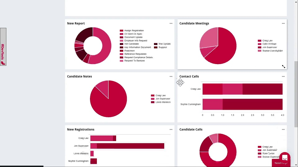 The Firefish Reports Dashboard