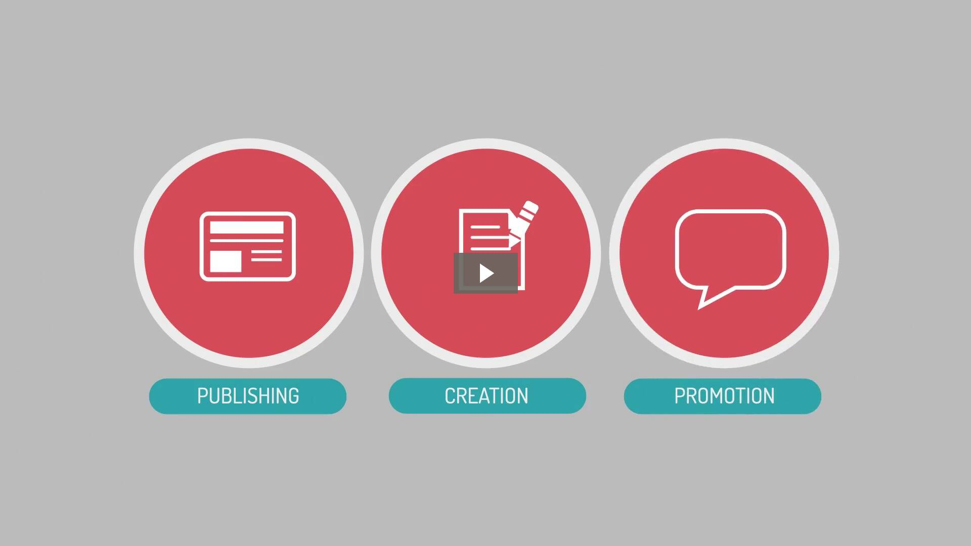 TR8 Media Content Marketing Video